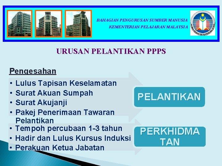 BAHAGIAN PENGURUSAN SUMBER MANUSIA KEMENTERIAN PELAJARAN MALAYSIA URUSAN PELANTIKAN PPPS Pengesahan • Lulus Tapisan
