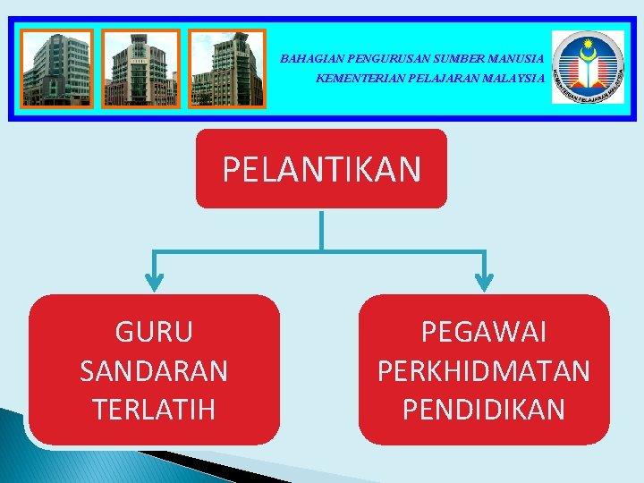 BAHAGIAN PENGURUSAN SUMBER MANUSIA KEMENTERIAN PELAJARAN MALAYSIA PELANTIKAN GURU SANDARAN TERLATIH PEGAWAI PERKHIDMATAN PENDIDIKAN