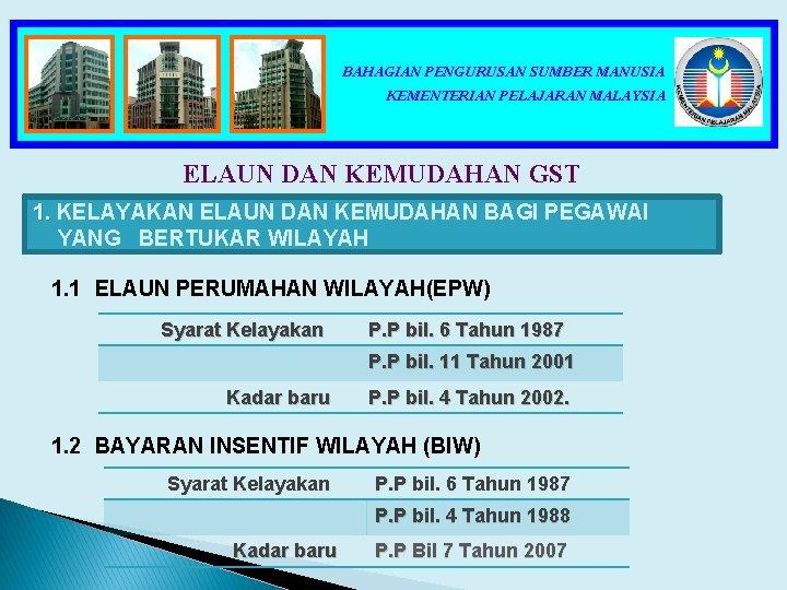 BAHAGIAN PENGURUSAN SUMBER MANUSIA KEMENTERIAN PELAJARAN MALAYSIA ELAUN DAN KEMUDAHAN GST 1. KELAYAKAN ELAUN