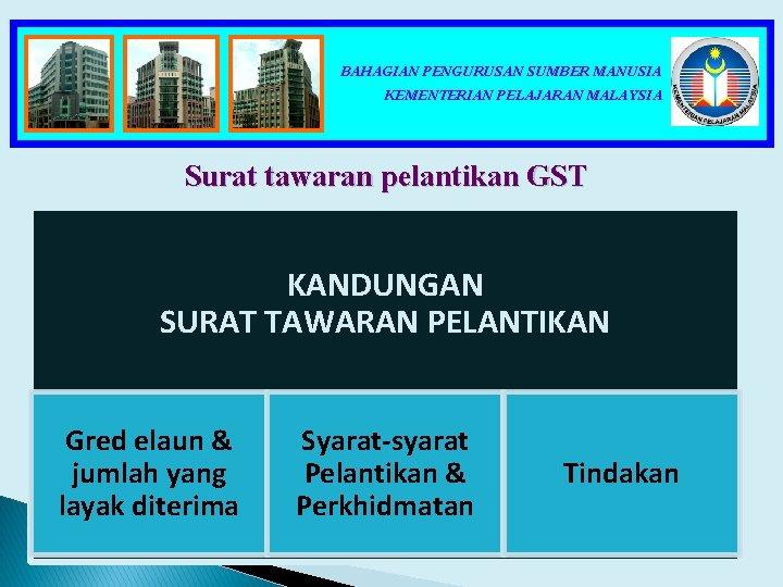 BAHAGIAN PENGURUSAN SUMBER MANUSIA KEMENTERIAN PELAJARAN MALAYSIA Surat tawaran pelantikan GST KANDUNGAN SURAT TAWARAN