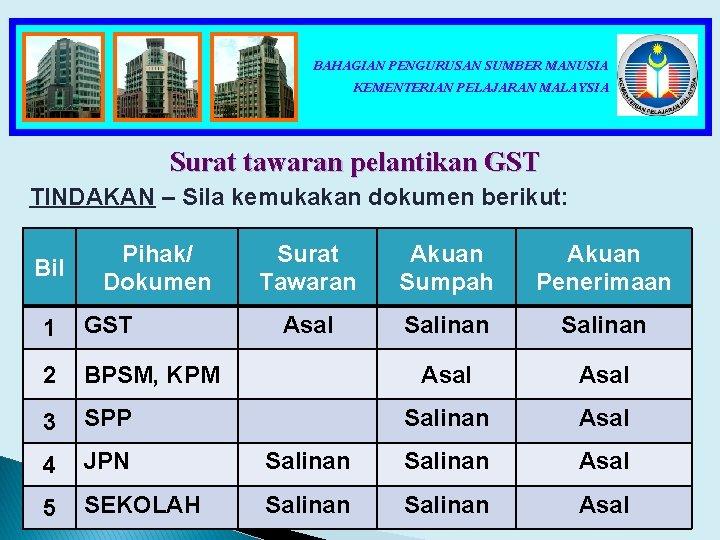 BAHAGIAN PENGURUSAN SUMBER MANUSIA KEMENTERIAN PELAJARAN MALAYSIA Surat tawaran pelantikan GST TINDAKAN – Sila