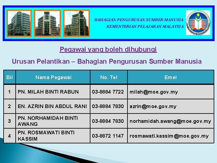 BAHAGIAN PENGURUSAN SUMBER MANUSIA KEMENTERIAN PELAJARAN MALAYSIA Pegawai yang boleh dihubungi Urusan Pelantikan –