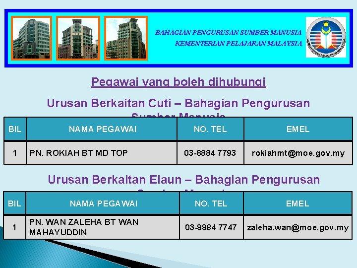 BAHAGIAN PENGURUSAN SUMBER MANUSIA KEMENTERIAN PELAJARAN MALAYSIA Pegawai yang boleh dihubungi BIL 1 Urusan