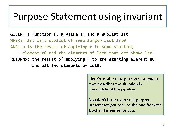 Purpose Statement using invariant GIVEN: a function f, a value a, and a sublist