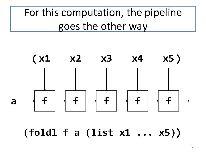 For this computation, the pipeline goes the other way a ( x 1 x