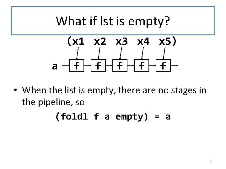 What if lst is empty? (x 1 x 2 x 3 x 4 x