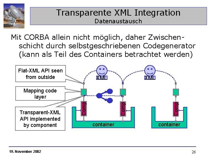 Transparente XML Integration Datenaustausch Mit CORBA allein nicht möglich, daher Zwischenschicht durch selbstgeschriebenen Codegenerator