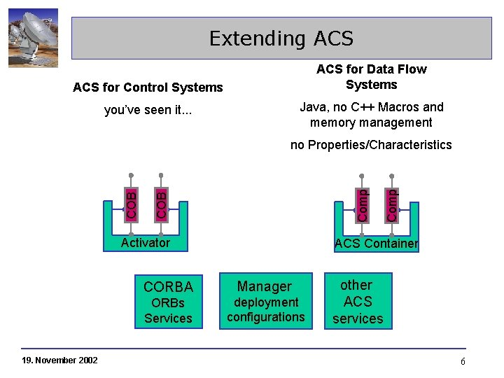 Extending ACS for Data Flow Systems ACS for Control Systems Java, no C++ Macros