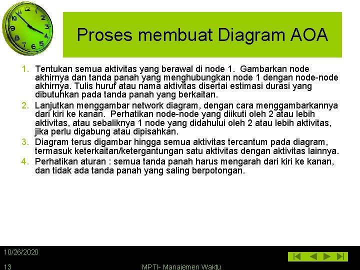 Proses membuat Diagram AOA 1. Tentukan semua aktivitas yang berawal di node 1. Gambarkan