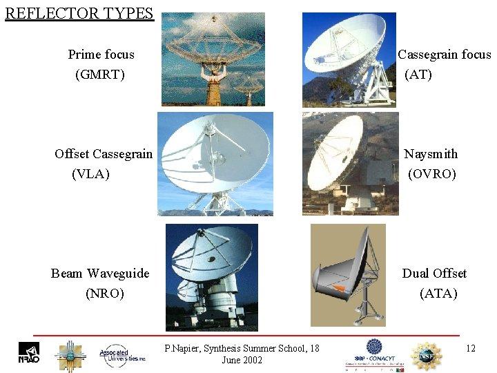 REFLECTOR TYPES Prime focus (GMRT) Cassegrain focus (AT) Offset Cassegrain (VLA) Naysmith (OVRO) Beam