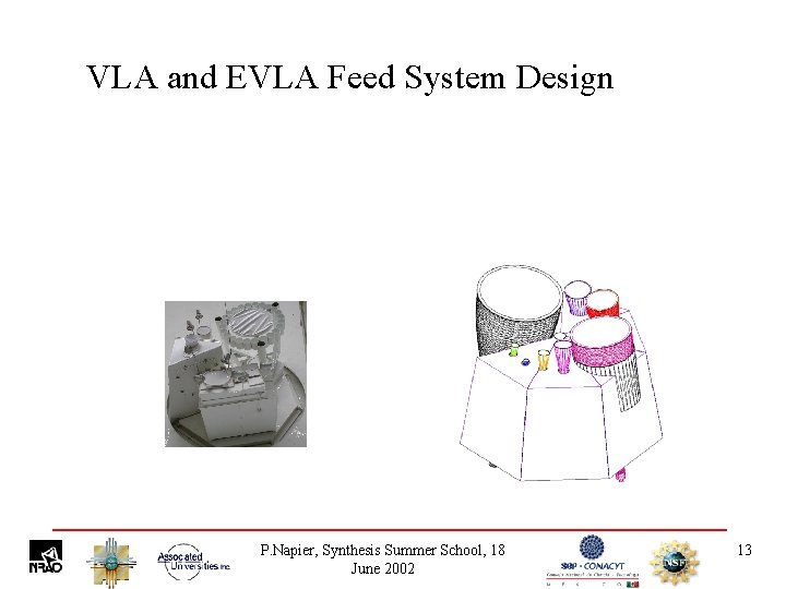 VLA and EVLA Feed System Design P. Napier, Synthesis Summer School, 18 June 2002