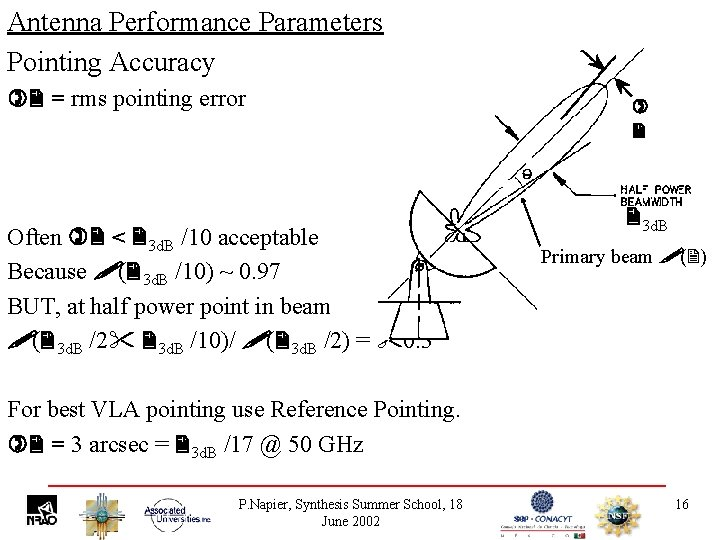 Antenna Performance Parameters Pointing Accuracy = rms pointing error Often < 3 d. B