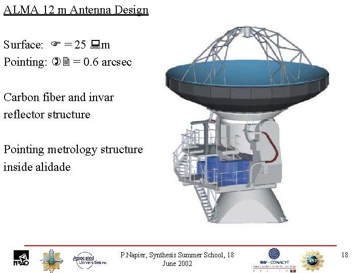 ALMA 12 m Antenna Design Surface: = 25 m Pointing: = 0. 6 arcsec