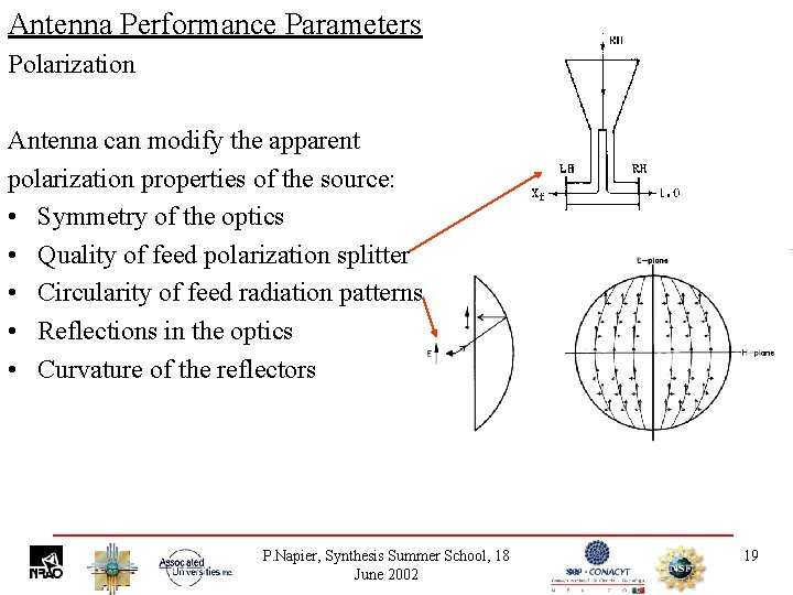 Antenna Performance Parameters Polarization Antenna can modify the apparent polarization properties of the source: