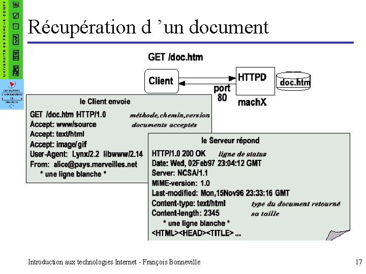Récupération d 'un document Introduction aux technologies Internet - François Bonneville 17
