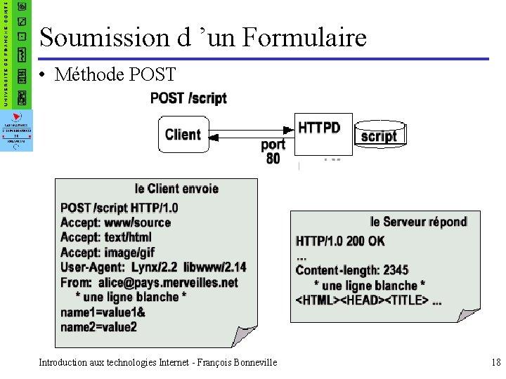 Soumission d 'un Formulaire • Méthode POST Introduction aux technologies Internet - François Bonneville