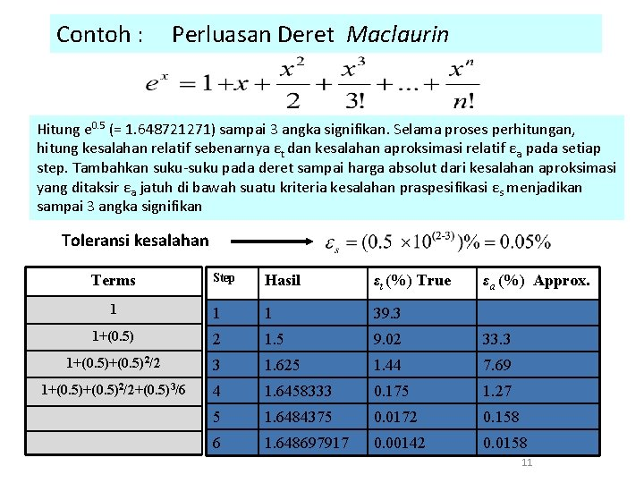 Contoh : Perluasan Deret Maclaurin Hitung e 0. 5 (= 1. 648721271) sampai 3