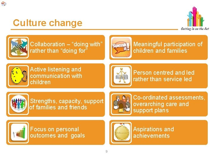 """Culture change Collaboration – """"doing with"""" rather than """"doing for"""" Meaningful participation of children"""
