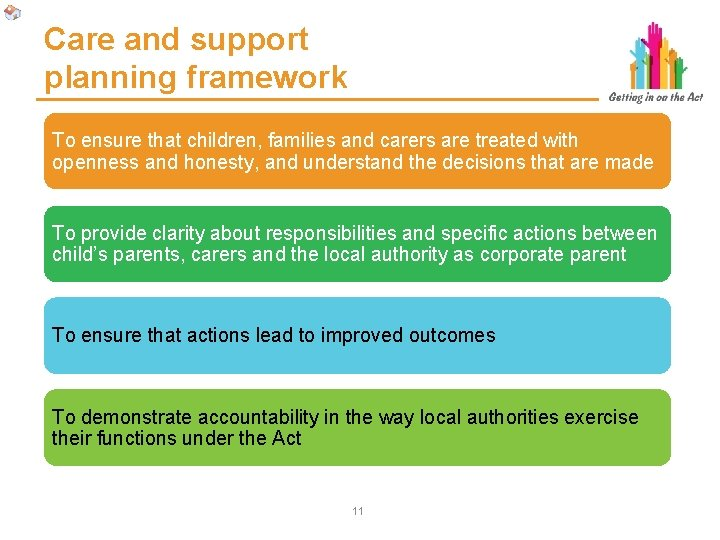 Care and support planning framework To ensure that children, families and carers are treated