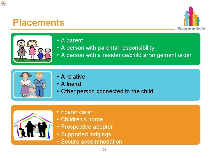Placements • A parent • A person with parental responsibility • A person with