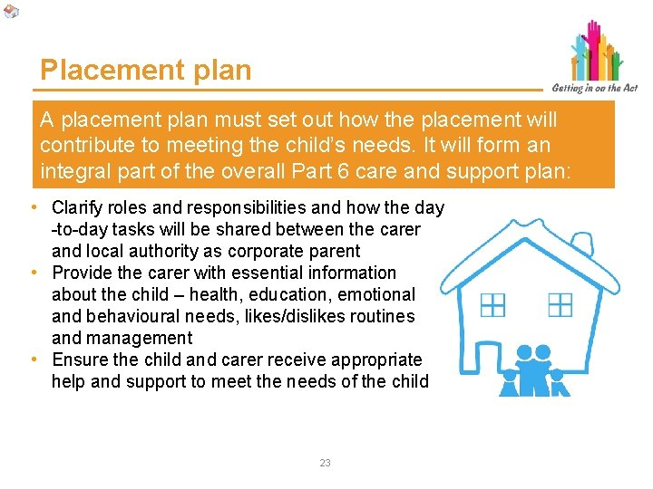 Placement plan A placement plan must set out how the placement will contribute to