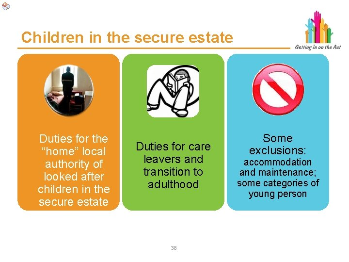 """Children in the secure estate Duties for the """"home"""" local authority of looked after"""