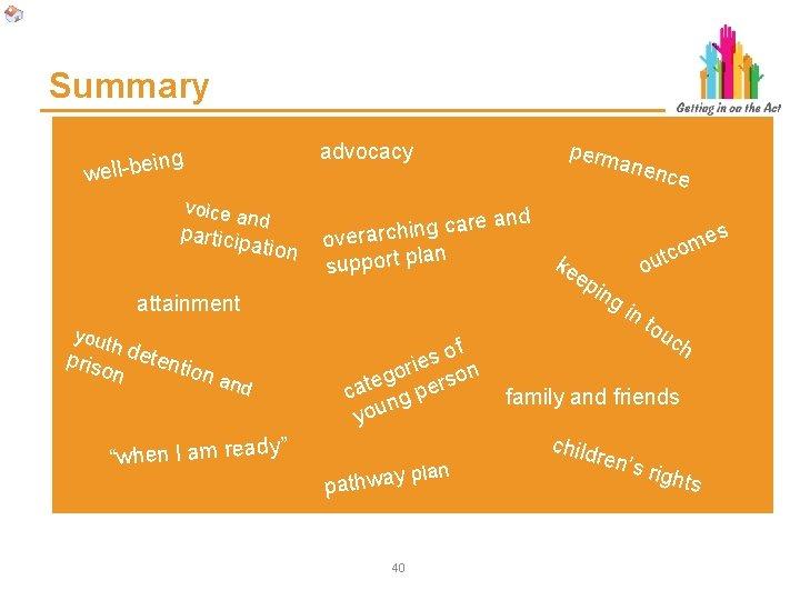 Summary perm advocacy ing e b l l e w voice a n particip