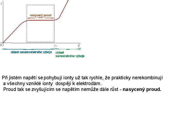 Při jistém napětí se pohybují ionty už tak rychle, že prakticky nerekombinují a všechny