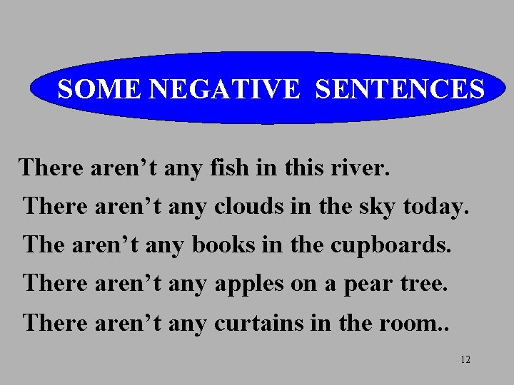 SOME NEGATIVE SENTENCES There aren't any fish in this river. There aren't any clouds