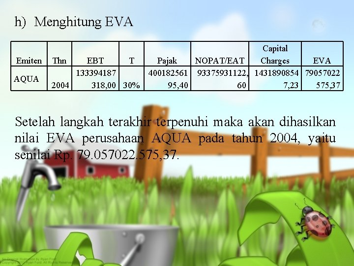 h) Menghitung EVA Emiten AQUA Thn EBT T 133394187 2004 318, 00 30% Capital