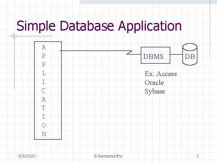 Simple Database Application A P P L I C A T I O N