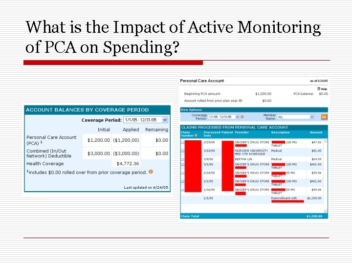What is the Impact of Active Monitoring of PCA on Spending?