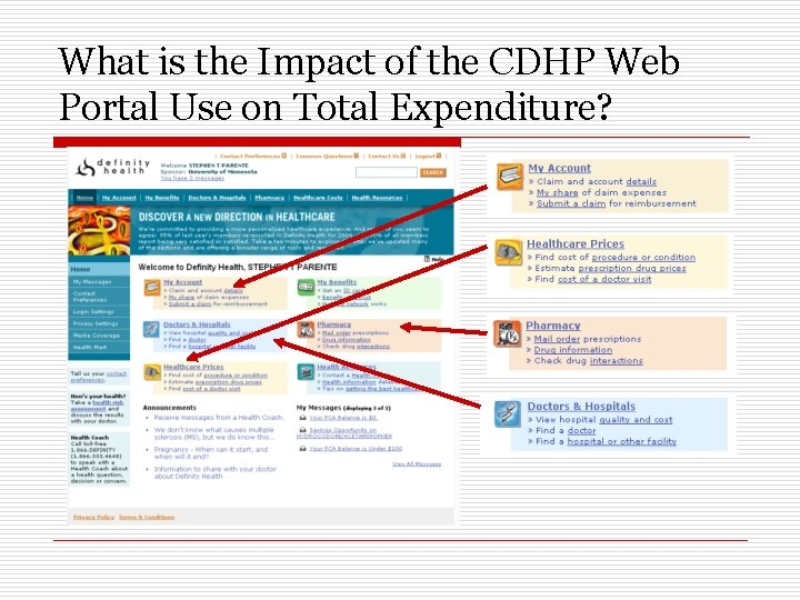 What is the Impact of the CDHP Web Portal Use on Total Expenditure?