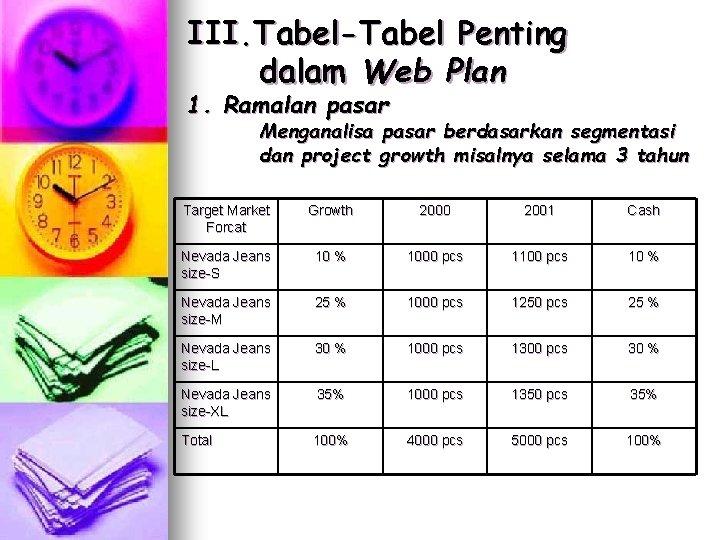 III. Tabel-Tabel Penting dalam Web Plan 1. Ramalan pasar Menganalisa pasar berdasarkan segmentasi dan