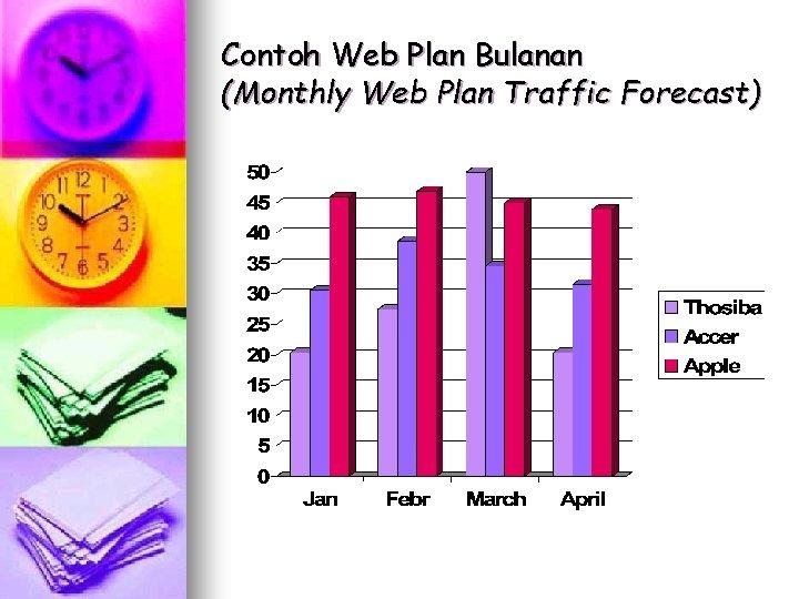 Contoh Web Plan Bulanan (Monthly Web Plan Traffic Forecast)