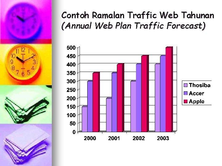 Contoh Ramalan Traffic Web Tahunan (Annual Web Plan Traffic Forecast)