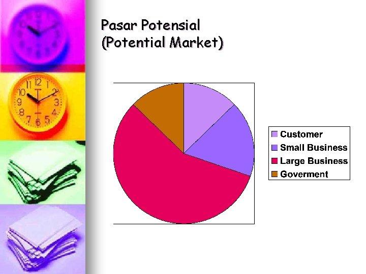 Pasar Potensial (Potential Market)