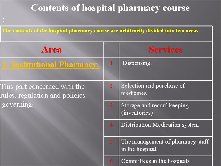 Contents of hospital pharmacy course : The contents of the hospital pharmacy course arbitrarily