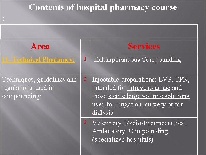 Contents of hospital pharmacy course : Area 1 I- Technical Pharmacy: Services 1 Extemporaneous