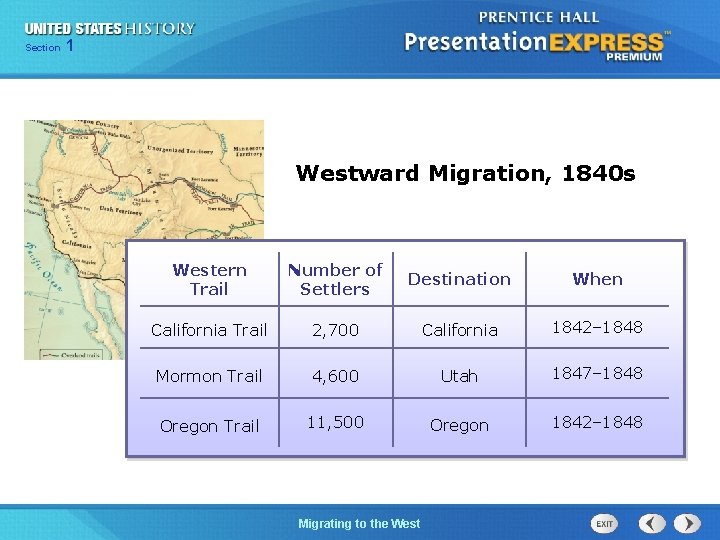 125 Section Chapter Section 1 Westward Migration, 1840 s Western Trail Number of Settlers