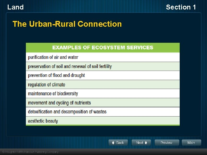 Land The Urban-Rural Connection Section 1