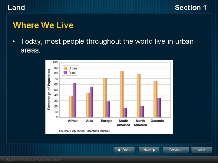 Land Section 1 Where We Live • Today, most people throughout the world live