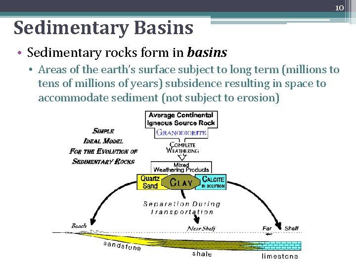 10 Sedimentary Basins • Sedimentary rocks form in basins • Areas of the earth's
