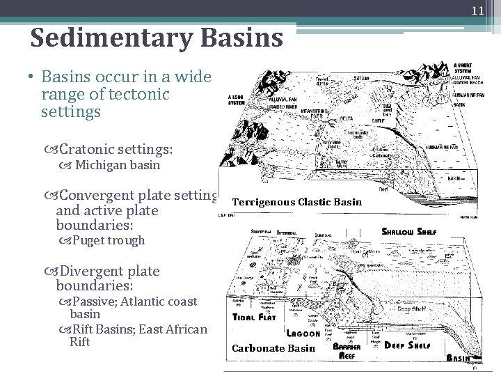11 Sedimentary Basins • Basins occur in a wide range of tectonic settings Cratonic
