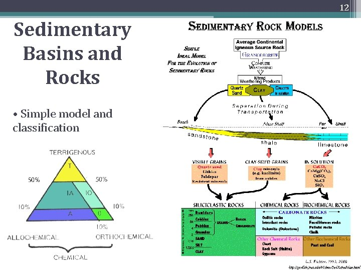 12 Sedimentary Basins and Rocks • Simple model and classification