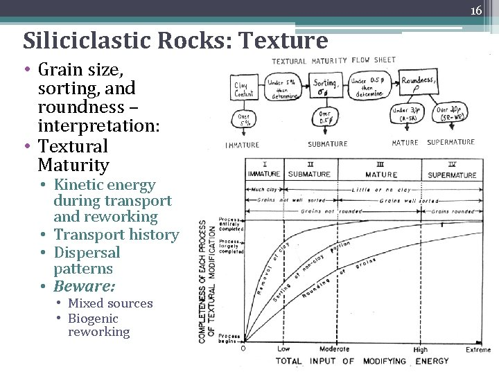 16 Siliciclastic Rocks: Texture • Grain size, sorting, and roundness – interpretation: • Textural