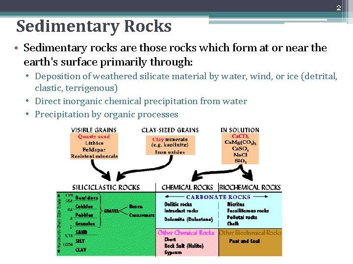 2 Sedimentary Rocks • Sedimentary rocks are those rocks which form at or near