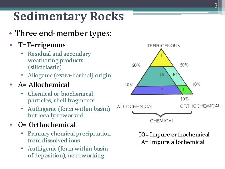 3 Sedimentary Rocks • Three end-member types: • T=Terrigenous • Residual and secondary weathering