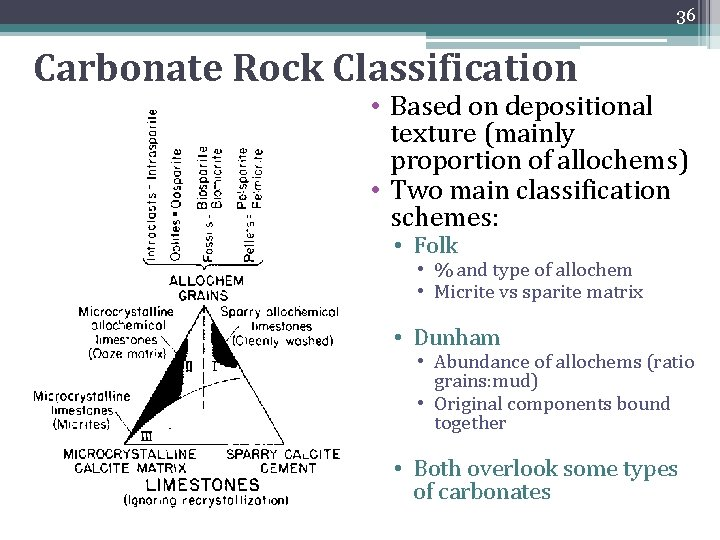36 Carbonate Rock Classification • Based on depositional texture (mainly proportion of allochems) •