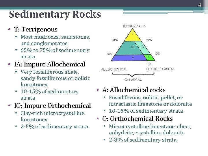 4 Sedimentary Rocks • T: Terrigenous • Most mudrocks, sandstones, and conglomerates • 65%
